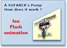 Sofabex pump, how does it work ?